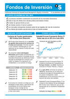 Ofertas de Banco Sabadell, Fondos de inversión