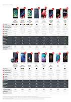 Ofertas de Vodafone, Enero