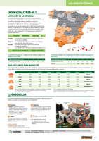 Ofertas de La Plataforma de la Construcción, Guía de la obra y la reforma